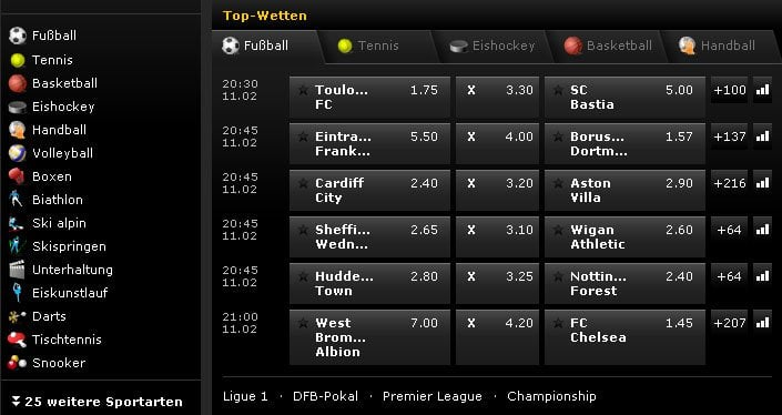 fussball wetten strategien