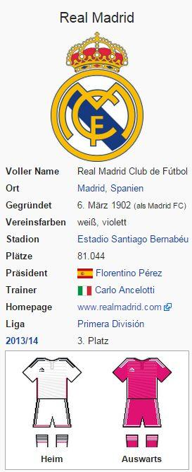 Real Madrid – Wikipedia