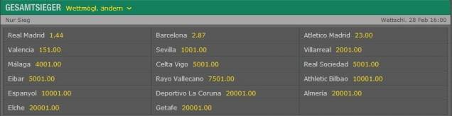 Wetten auf Atletico Madrid - Quoten Bet365