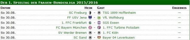 Frauen Fußball - Bundesliga
