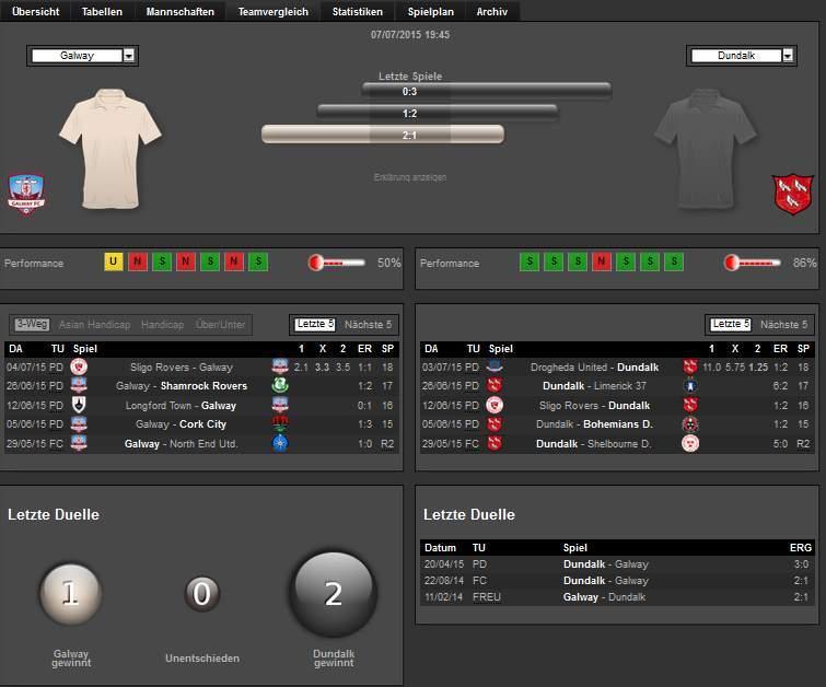 Sportwetten Analyse Software