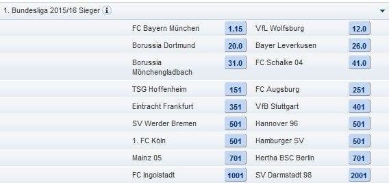 Wett Tipps Bundesliga Welche Mannschaften Steigen