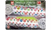 Der Tabellenrechner der 2. Bundesliga – Tipps für die Wetten