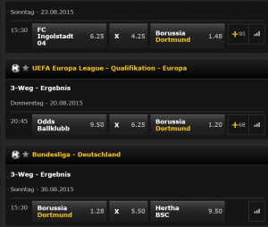 bwin bundesliga quoten