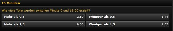 Martingale Strategie - Quoten bwin