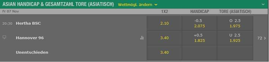 Sportwetten Lexikon - Asian Handicaps