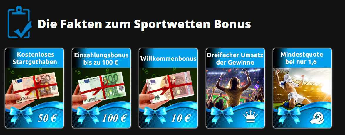 1x2bet Bonus - Header