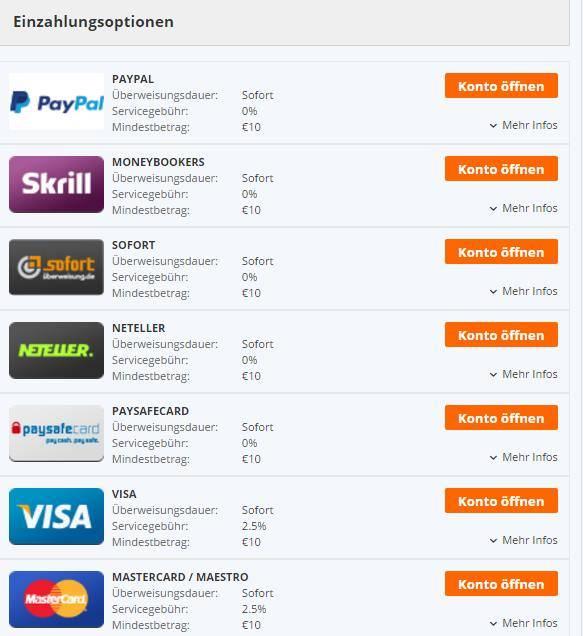 Betsson Casino Erfahrungen - Zahlungen