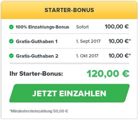 Wetten.com Erfahrungen - Starter Bonus